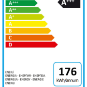 wan2828bsn energi